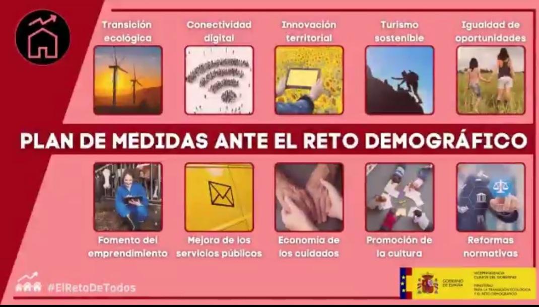 PLAN DE MEDIDAS ANTE EL RETO DEMOFRÁFICO